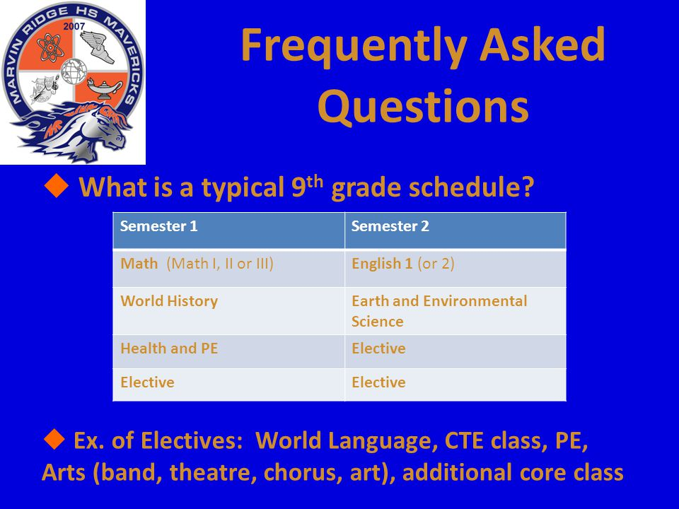 Frequently Asked Questions  What is a typical 9 th grade schedule? Semester 1Semester 2 Math (Math I, II or III)English 1 (or 2) World HistoryEarth a