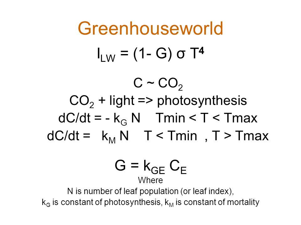 Greenhouseworld I LW = (1- G) σ T 4 C ~ CO 2 CO 2 + light => photosynthesis dC/dt = - k G N Tmin < T < Tmax dC/dt = k M N T Tmax G = k GE C E Where N
