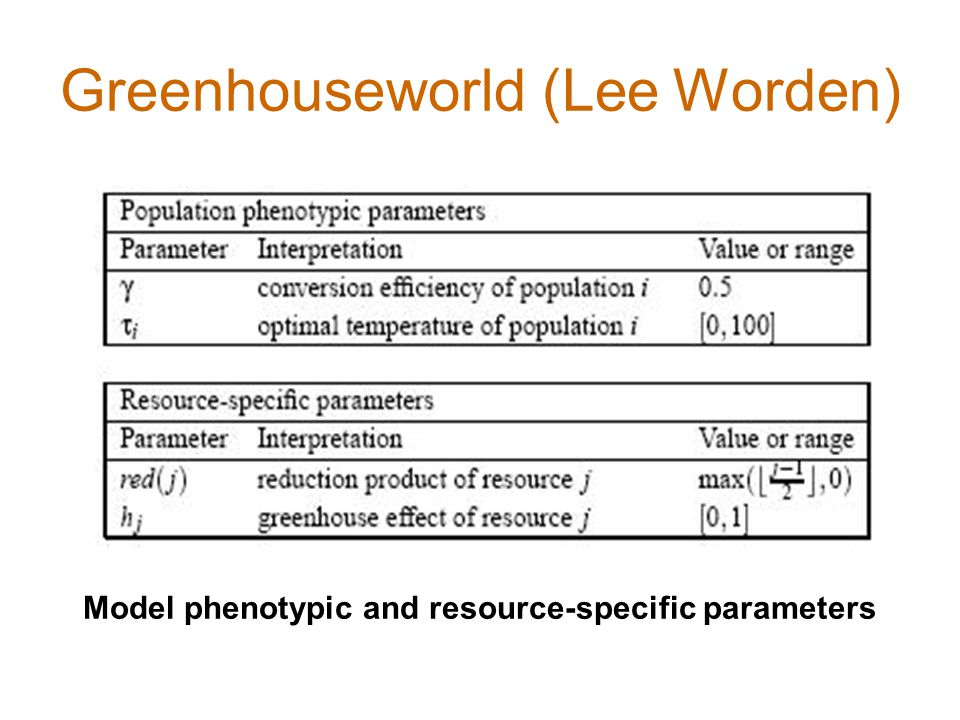 Greenhouseworld (Lee Worden) Model phenotypic and resource-specific parameters