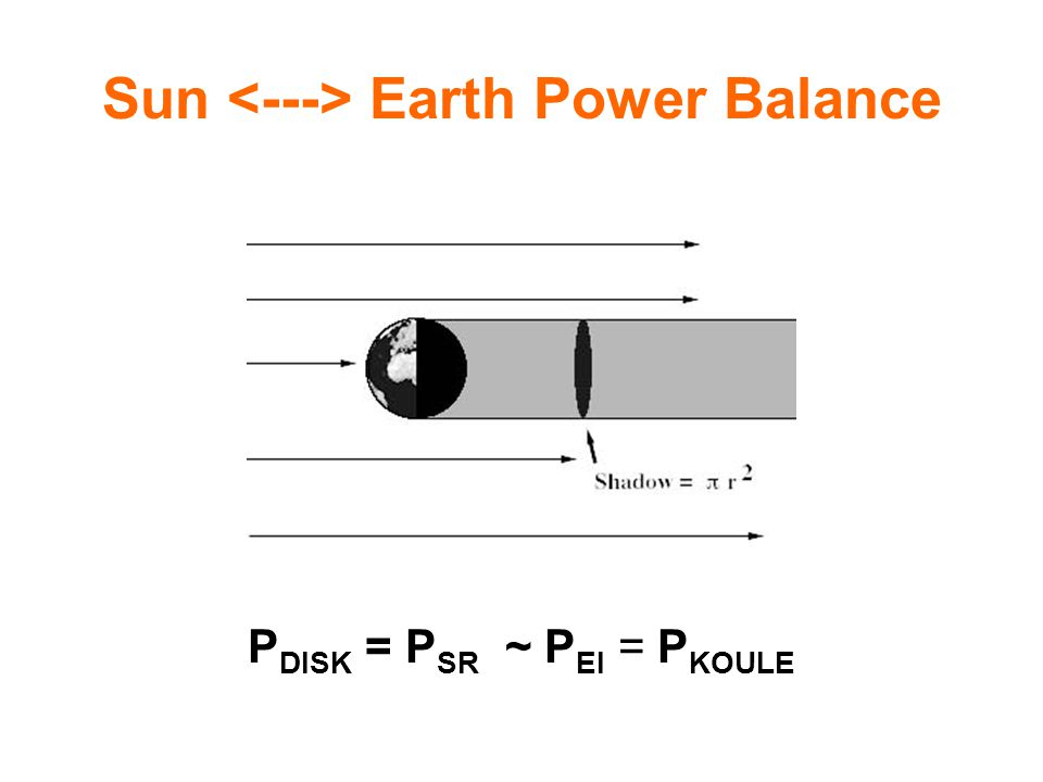 Sun Earth Power Balance P DISK = P SR ~ P EI = P KOULE