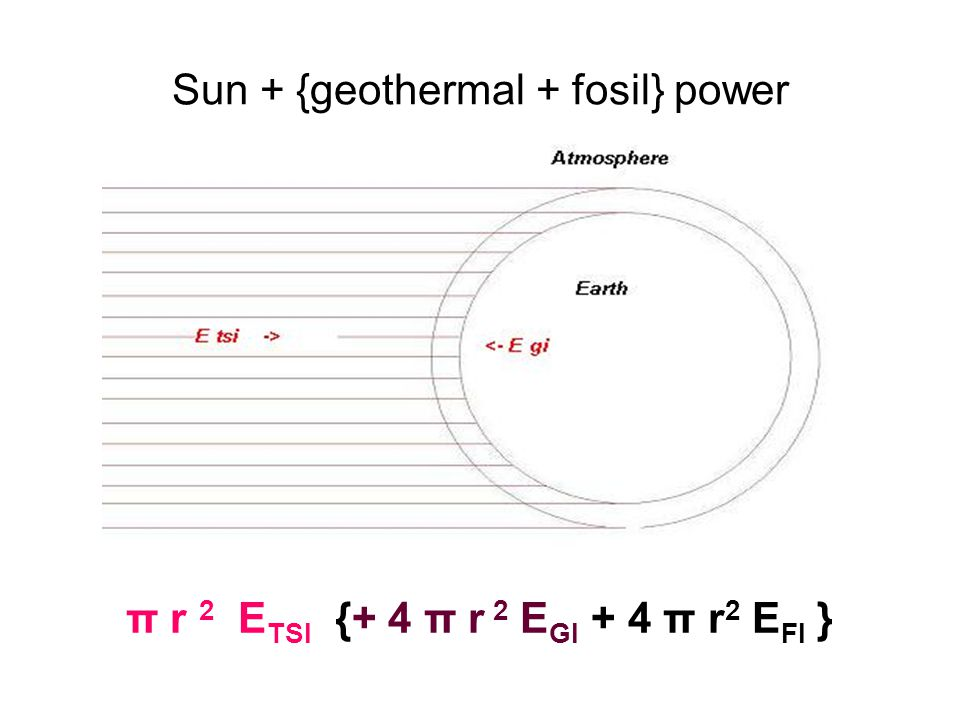 Sun + {geothermal + fosil} power π r 2 E TSI {+ 4 π r 2 E GI + 4 π r 2 E FI }