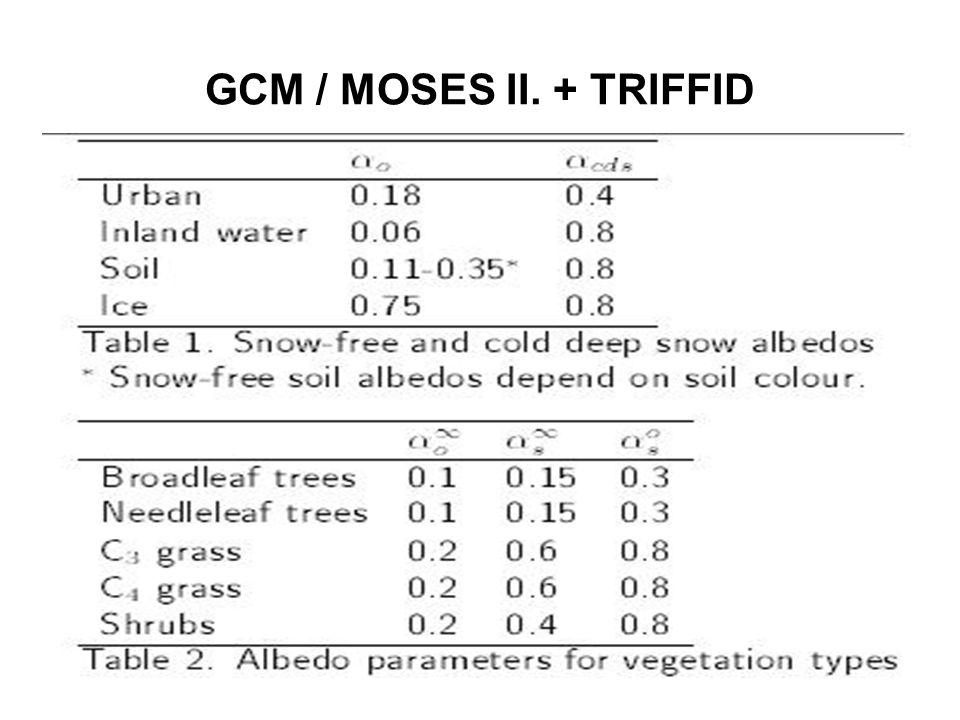 GCM / MOSES II. + TRIFFID