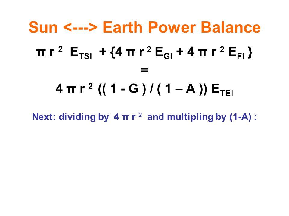 Sun Earth Power Balance π r 2 E TSI + {4 π r 2 E GI + 4 π r 2 E FI } = 4 π r 2 (( 1 - G ) / ( 1 – A )) E TEI Next: dividing by 4 π r 2 and multipling