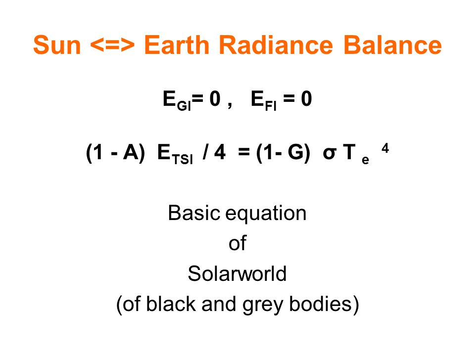 Sun Earth Radiance Balance E GI = 0, E FI = 0 (1 - A) E TSI / 4 = (1- G) σ T e 4 Basic equation of Solarworld (of black and grey bodies)