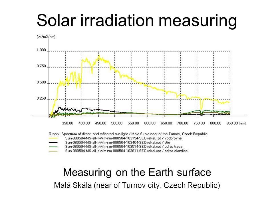 Solar irradiation measuring Measuring on the Earth surface Malá Skála (near of Turnov city, Czech Republic)