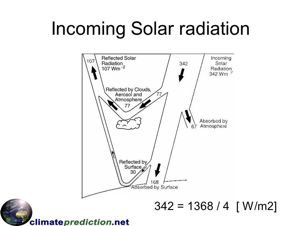 Incoming Solar radiation 342 = 1368 / 4 [ W/m2]