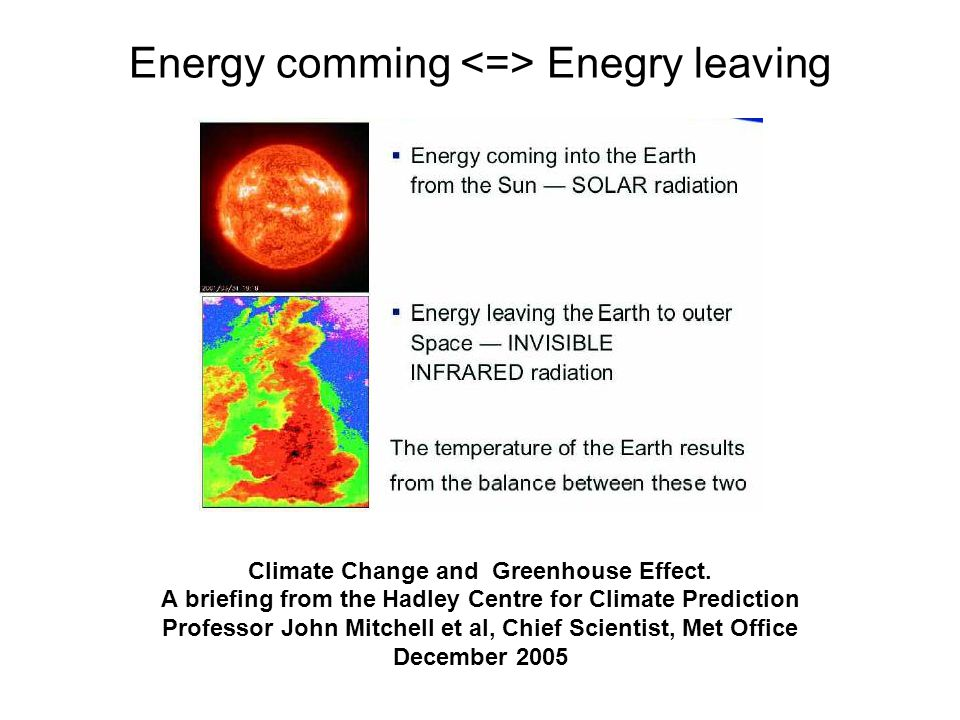Energy comming Enegry leaving Climate Change and Greenhouse Effect. A briefing from the Hadley Centre for Climate Prediction Professor John Mitchell e