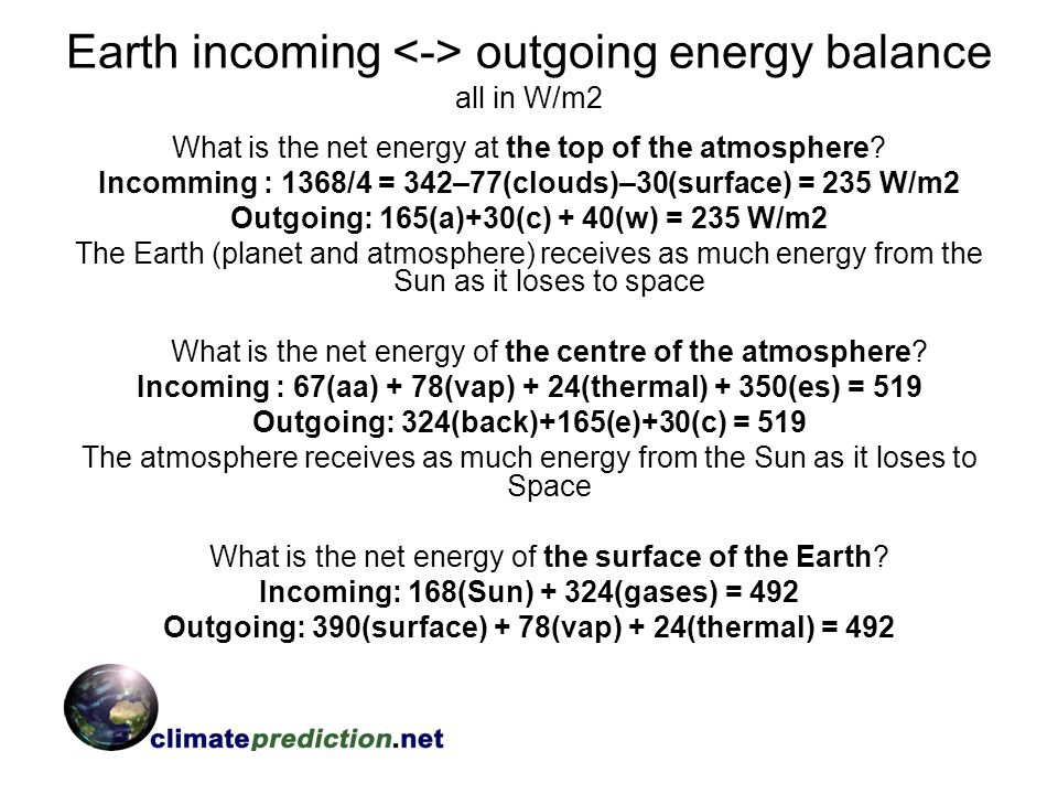 Earth incoming outgoing energy balance all in W/m2 What is the net energy at the top of the atmosphere? Incomming : 1368/4 = 342–77(clouds)–30(surface