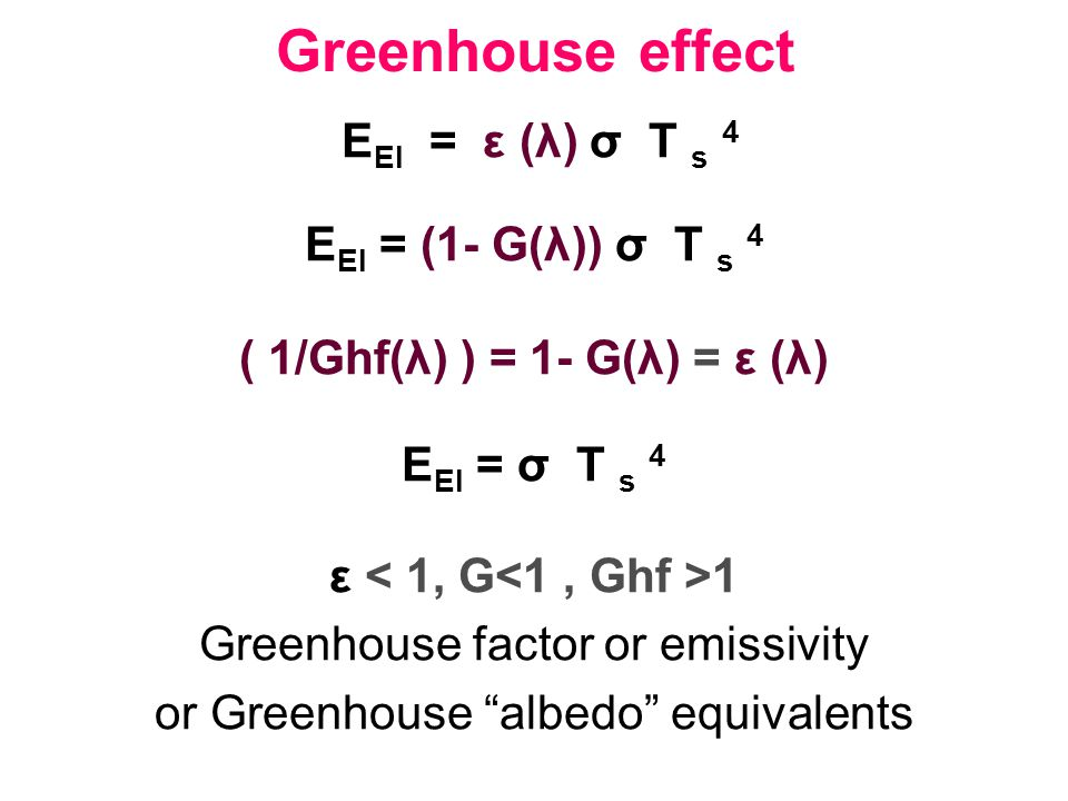 Greenhouse effect E EI = ε (λ) σ T s 4 E EI = (1- G(λ)) σ T s 4 ( 1/Ghf(λ) ) = 1- G(λ) = ε (λ) E EI = σ T s 4 ε 1 Greenhouse factor or emissivity or G