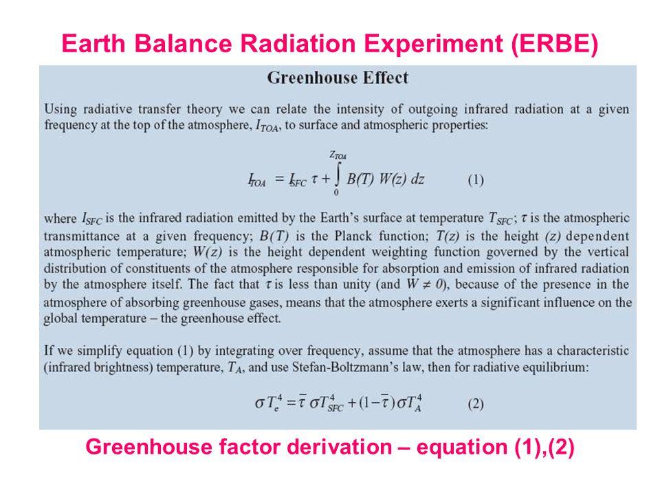 Earth Balance Radiation Experiment (ERBE) Greenhouse factor derivation – equation (1),(2)