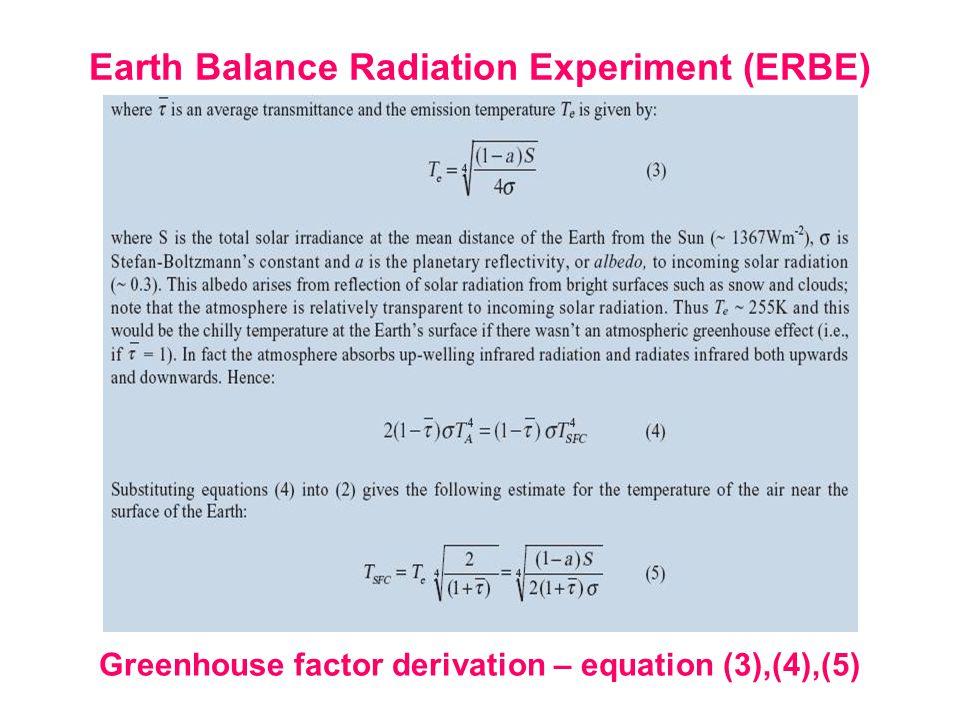 Earth Balance Radiation Experiment (ERBE) Greenhouse factor derivation – equation (3),(4),(5)