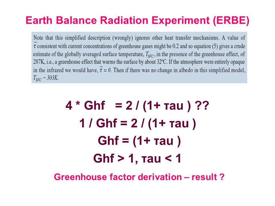 Earth Balance Radiation Experiment (ERBE) 4 * Ghf = 2 / (1+ τau ) ?? 1 / Ghf = 2 / (1+ τau ) Ghf = (1+ τau ) Ghf > 1, τau < 1 Greenhouse factor deriva