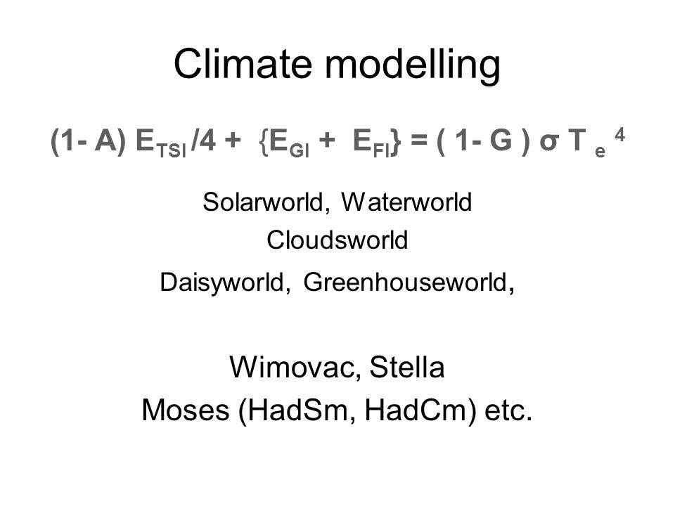 Climate modelling (1- A) E TSI /4 + {E GI + E FI } = ( 1- G ) σ T e 4 Solarworld, Waterworld Cloudsworld Daisyworld, Greenhouseworld, Wimovac, Stella