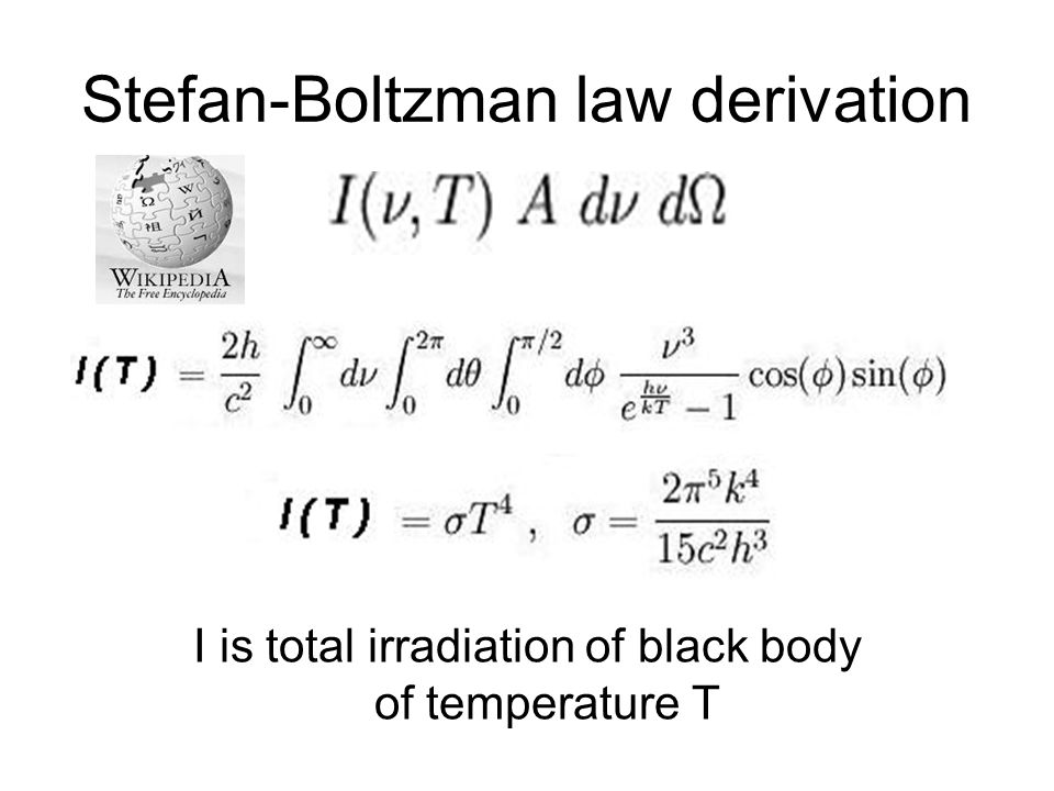 Stefan-Boltzman law derivation I is total irradiation of black body of temperature T