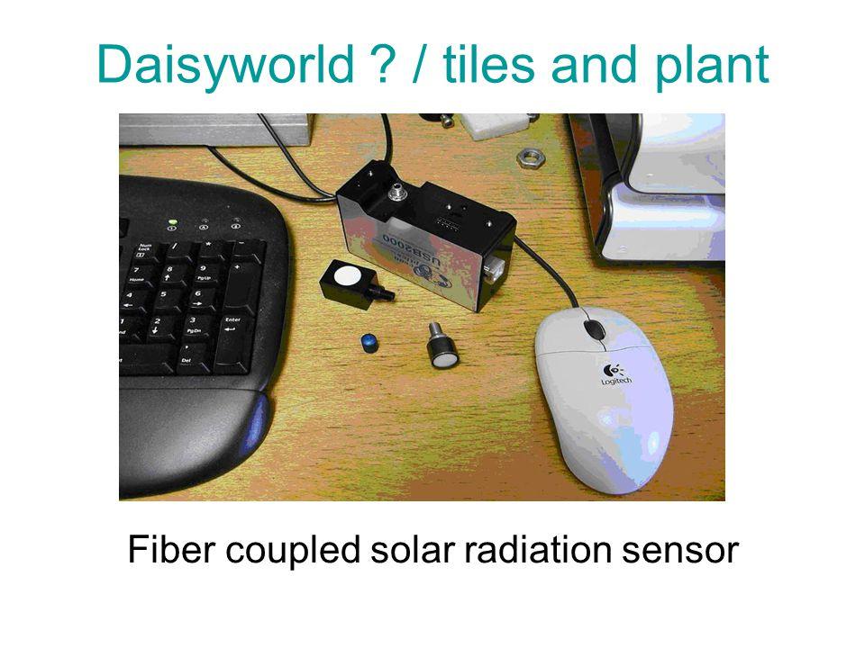 Daisyworld ? / tiles and plant Fiber coupled solar radiation sensor