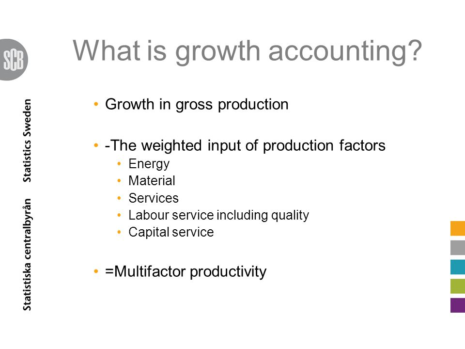 That we have done so far The data we have in the new industry classification; Gross production Value added Worked hour Labour quality Constructed data Capital Preliminary years