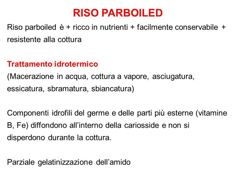 RISO PARBOILED Riso parboiled è + ricco in nutrienti + facilmente conservabile + resistente alla cottura Trattamento idrotermico (Macerazione in acqua, cottura a vapore, asciugatura, essicatura, sbramatura, sbiancatura) Componenti idrofili del germe e delle parti più esterne (vitamine B, Fe) diffondono all'interno della cariosside e non si disperdono durante la cottura.
