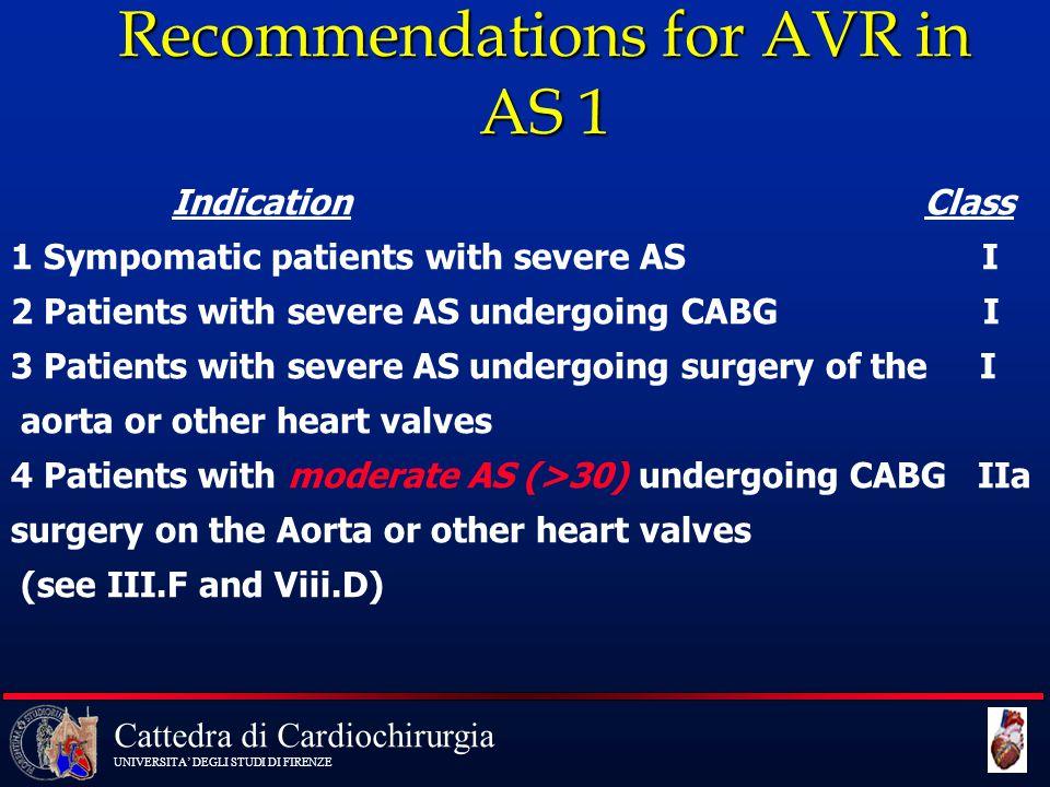 Cattedra di Cardiochirurgia UNIVERSITA' DEGLI STUDI DI FIRENZE Recommendations for AVR in AS 1 Indication Class 1 Sympomatic patients with severe AS I