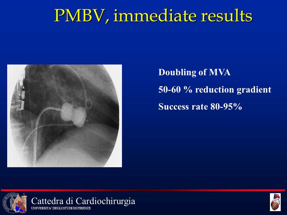 Cattedra di Cardiochirurgia UNIVERSITA' DEGLI STUDI DI FIRENZE PMBV, immediate results Doubling of MVA 50-60 % reduction gradient Success rate 80-95%