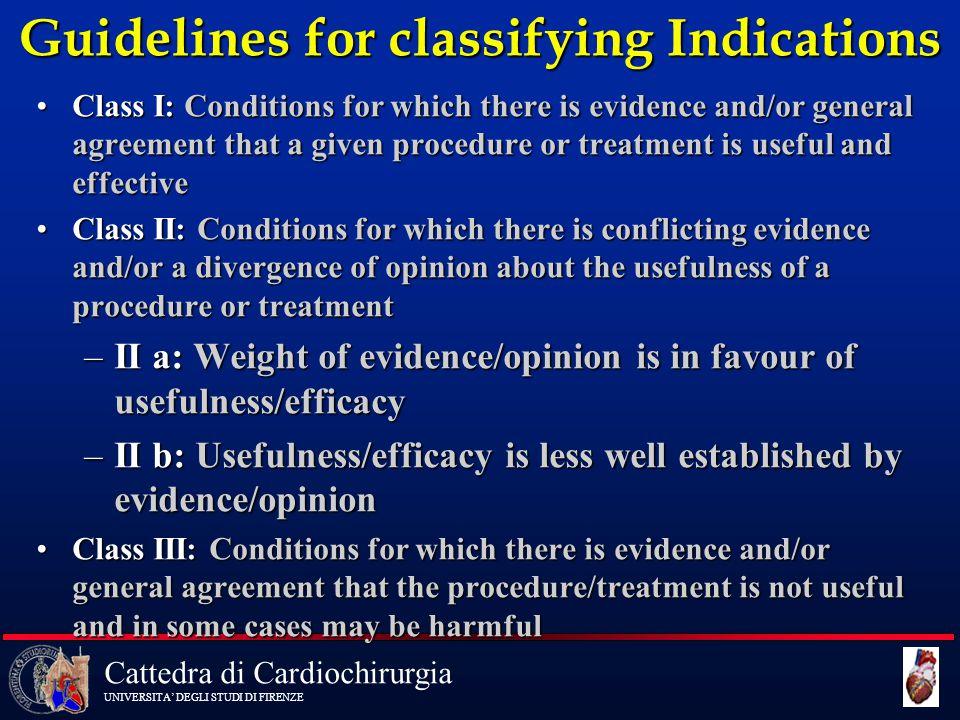 Cattedra di Cardiochirurgia UNIVERSITA' DEGLI STUDI DI FIRENZE Asymptomatic AR with normal LVF Risk of sudden Cardiac Death:.