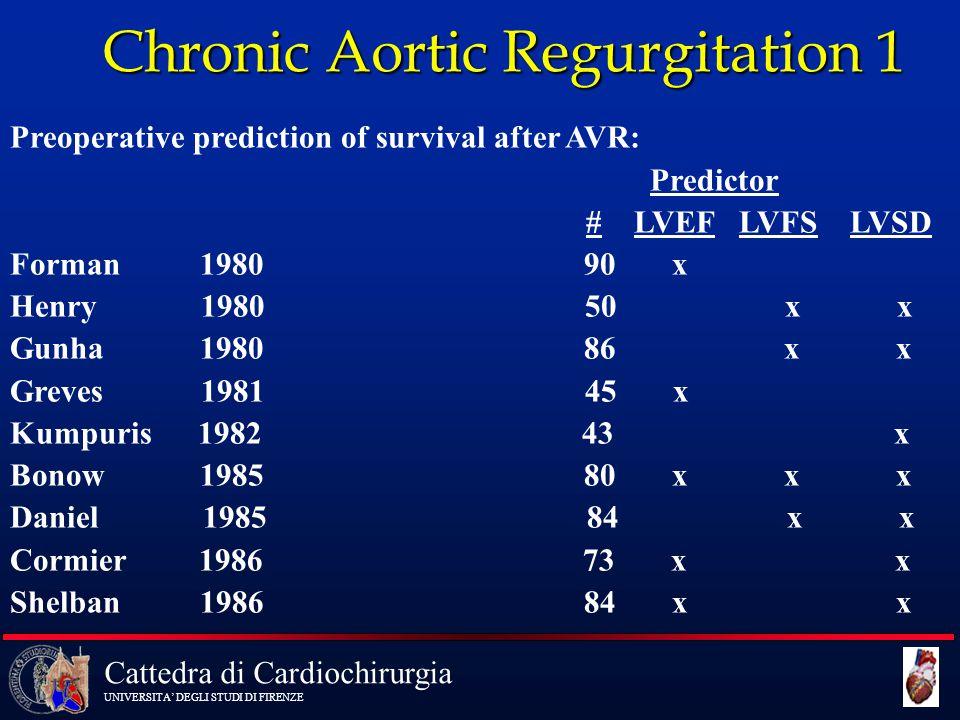 Cattedra di Cardiochirurgia UNIVERSITA' DEGLI STUDI DI FIRENZE Chronic Aortic Regurgitation 1 Preoperative prediction of survival after AVR: Predictor
