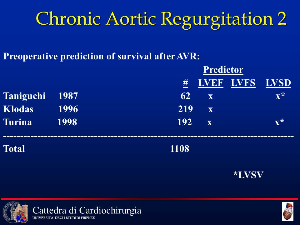 Cattedra di Cardiochirurgia UNIVERSITA' DEGLI STUDI DI FIRENZE Chronic Aortic Regurgitation 2 Preoperative prediction of survival after AVR: Predictor