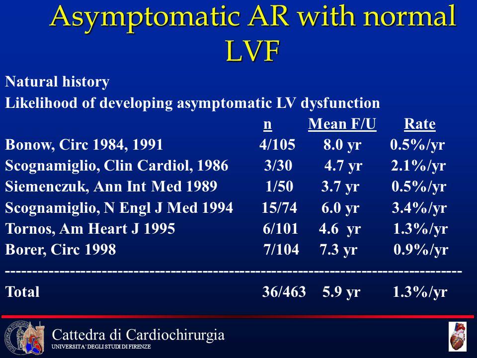 Cattedra di Cardiochirurgia UNIVERSITA' DEGLI STUDI DI FIRENZE Asymptomatic AR with normal LVF Natural history Likelihood of developing asymptomatic L