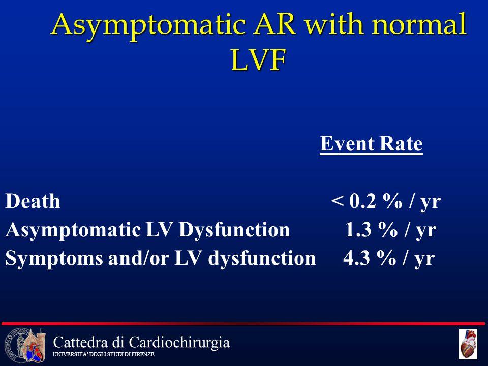 Cattedra di Cardiochirurgia UNIVERSITA' DEGLI STUDI DI FIRENZE Asymptomatic AR with normal LVF Event Rate Death < 0.2 % / yr Asymptomatic LV Dysfuncti