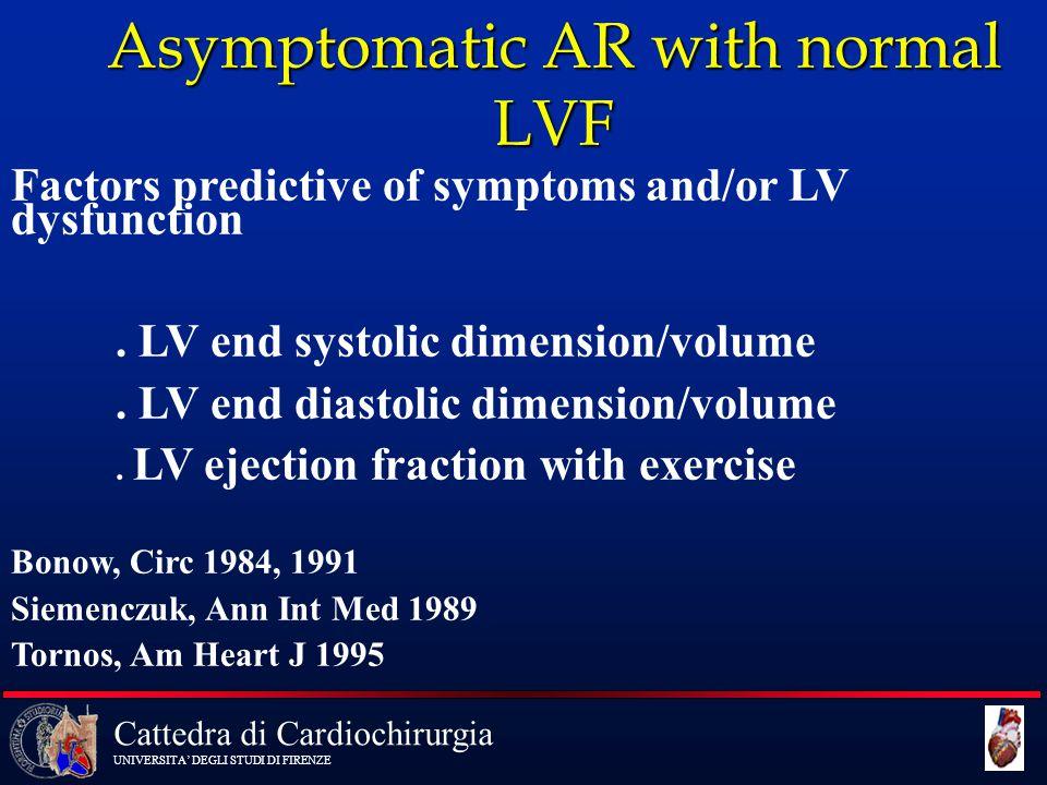 Cattedra di Cardiochirurgia UNIVERSITA' DEGLI STUDI DI FIRENZE Asymptomatic AR with normal LVF Factors predictive of symptoms and/or LV dysfunction. L