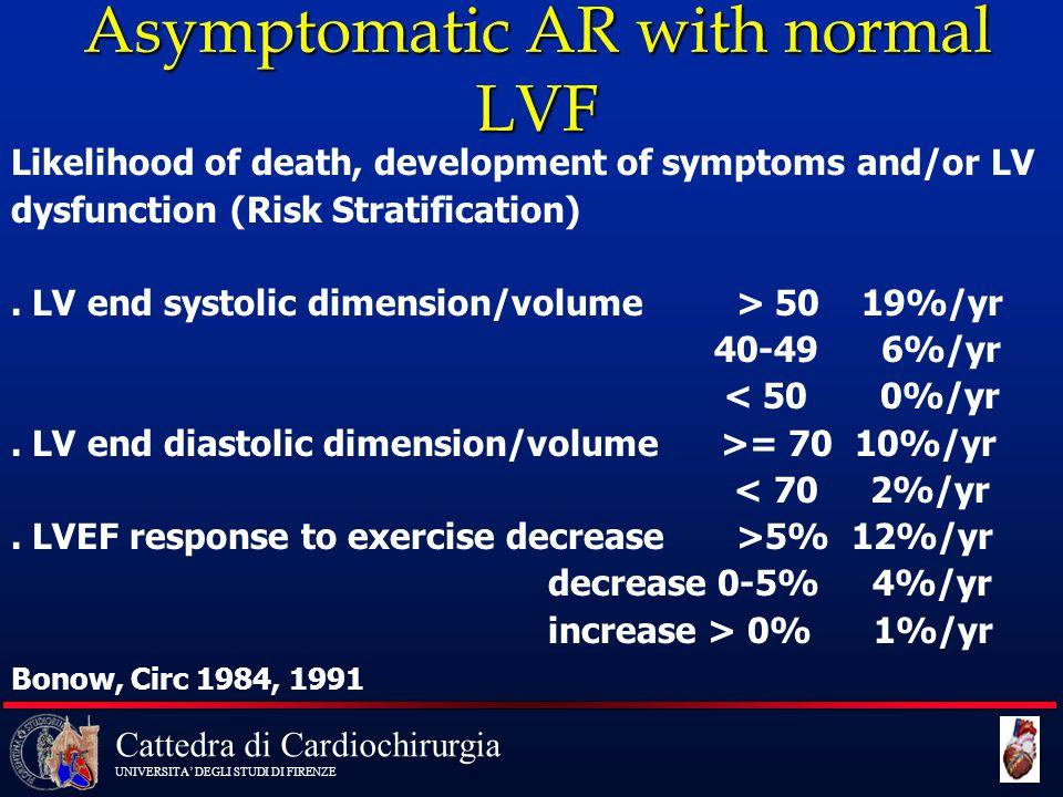 Cattedra di Cardiochirurgia UNIVERSITA' DEGLI STUDI DI FIRENZE Asymptomatic AR with normal LVF Likelihood of death, development of symptoms and/or LV