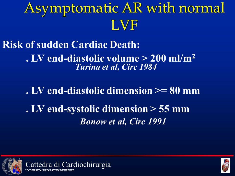 Cattedra di Cardiochirurgia UNIVERSITA' DEGLI STUDI DI FIRENZE Asymptomatic AR with normal LVF Risk of sudden Cardiac Death:. LV end-diastolic volume