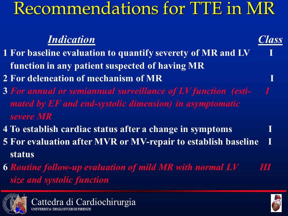 Cattedra di Cardiochirurgia UNIVERSITA' DEGLI STUDI DI FIRENZE Recommendations for TTE in MR Indication Class 1 For baseline evaluation to quantify se
