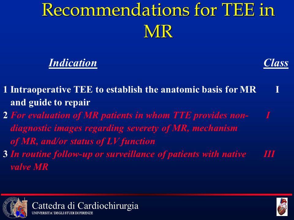 Cattedra di Cardiochirurgia UNIVERSITA' DEGLI STUDI DI FIRENZE Recommendations for TEE in MR Indication Class 1 Intraoperative TEE to establish the an