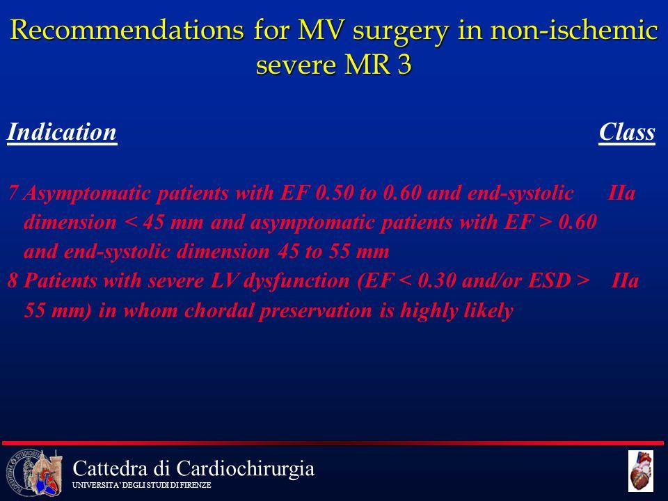 Cattedra di Cardiochirurgia UNIVERSITA' DEGLI STUDI DI FIRENZE Recommendations for MV surgery in non-ischemic severe MR 3 Indication Class 7 Asymptoma