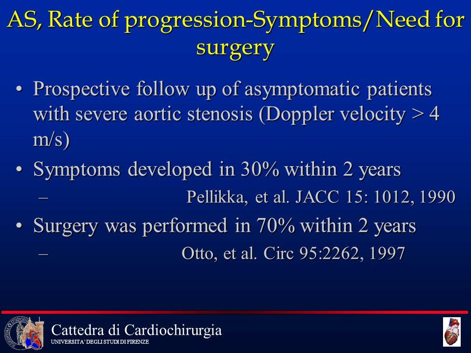 Cattedra di Cardiochirurgia UNIVERSITA' DEGLI STUDI DI FIRENZE Asymptomatic AR with normal LVF Natural history Rate of progression to symptoms and/or LV dysfunction n Rate Bonow, Circ 1984, 1991 104 3.8%/yr Scognamiglio, Clin Cardiol, 1986 30 2.1%/yr Siemenczuk, Ann Int Med 1989 50 4.0%/yr Scognamiglio, N Engl J Med 1994 74 5.7%/yr (+digoxin) Tornos, Am Heart J 1995 101 3.0%/yr Ishii, Am J Cardiol 1996 27 3.6%/yr (incomplete data) Borer, Circ 1998 104 6.2%/yr --------------------------------------------------------------------------- Total 490 4.3%/yr