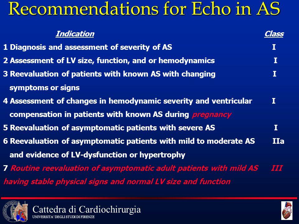 Cattedra di Cardiochirurgia UNIVERSITA' DEGLI STUDI DI FIRENZE Recommendations for Echo in AS Indication Class 1 Diagnosis and assessment of severity