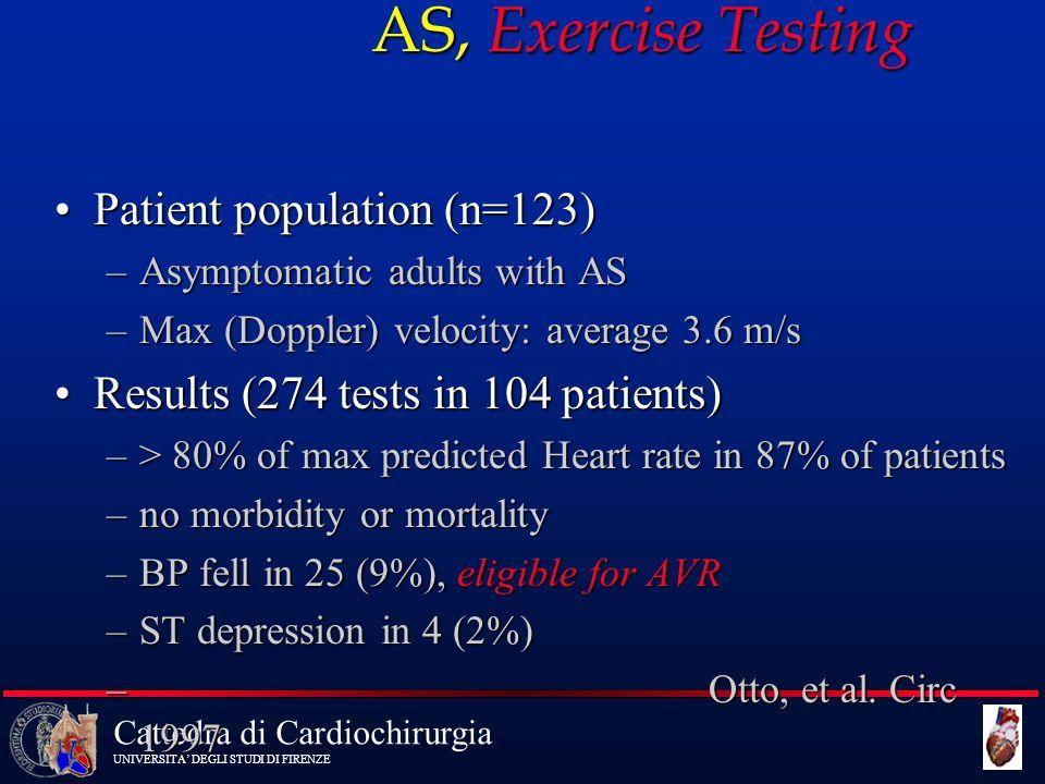 Cattedra di Cardiochirurgia UNIVERSITA' DEGLI STUDI DI FIRENZE Asymptomatic AR with normal LVF Event Rate Death < 0.2 % / yr Asymptomatic LV Dysfunction 1.3 % / yr Symptoms and/or LV dysfunction 4.3 % / yr