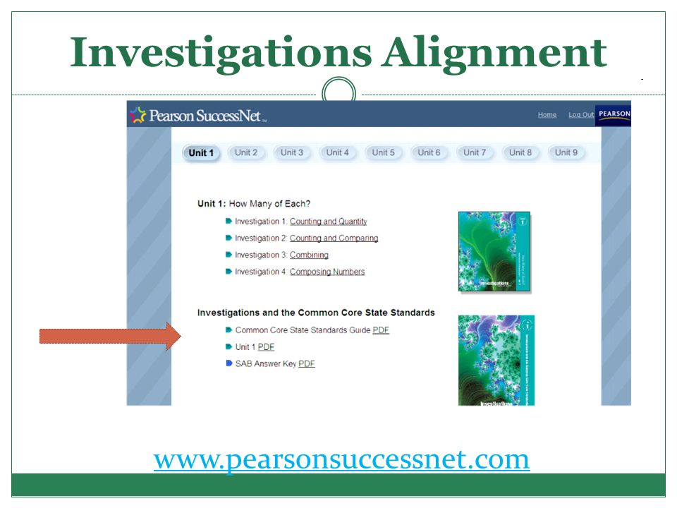 Investigations Alignment www.pearsonsuccessnet.com