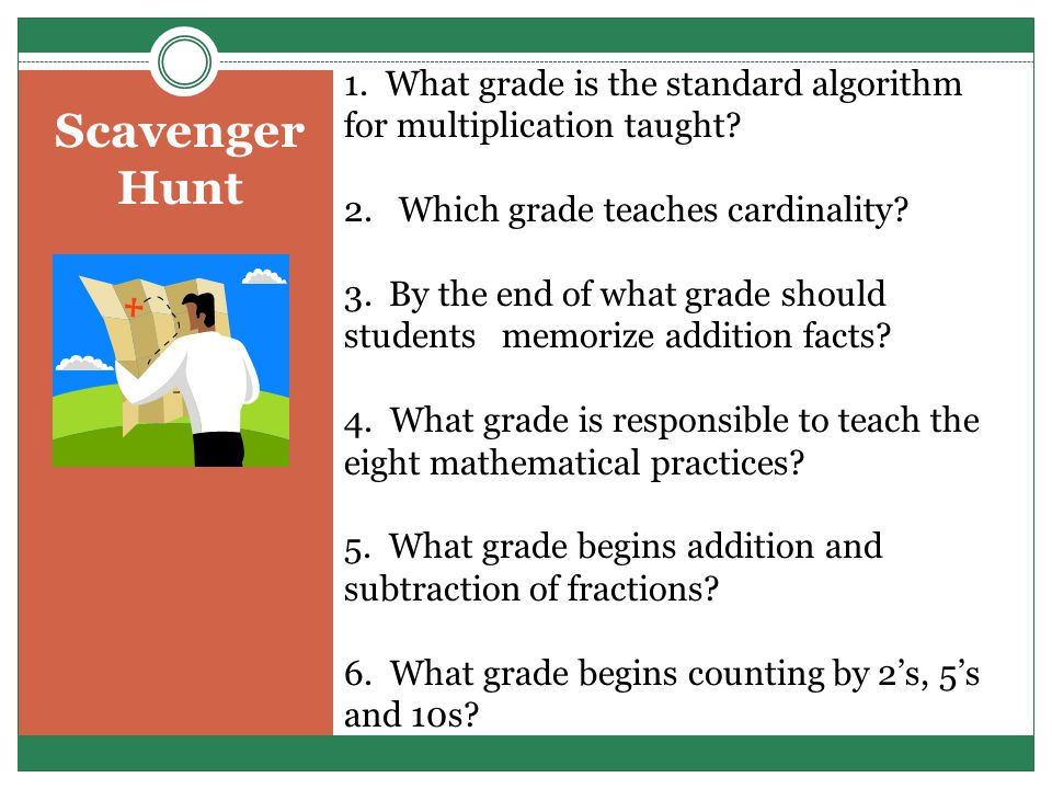Scavenger Hunt 1. What grade is the standard algorithm for multiplication taught.