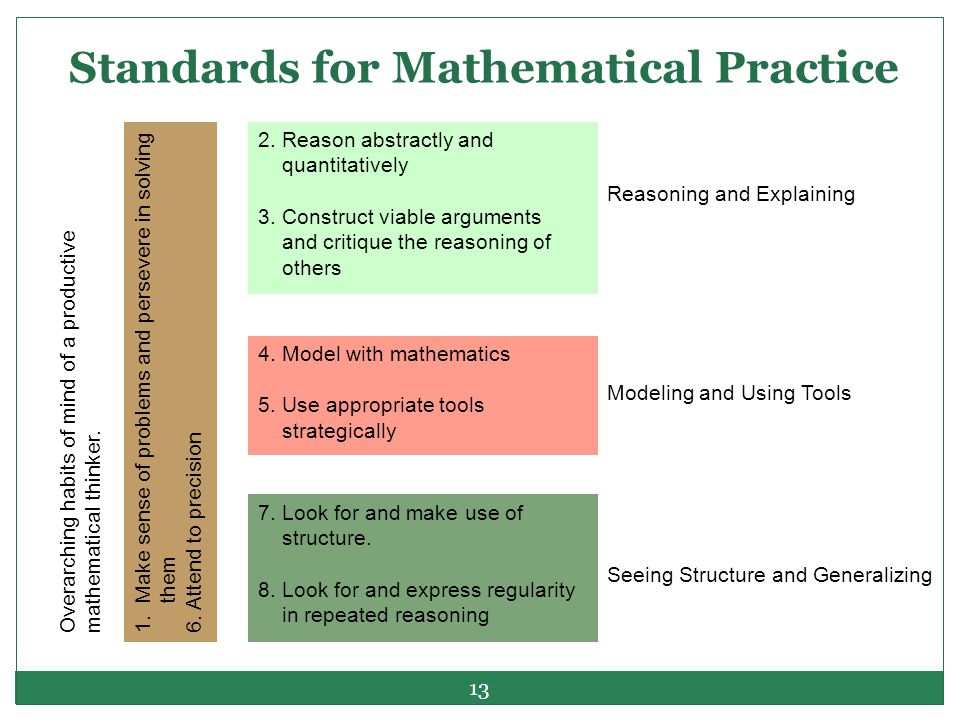 Standards for Mathematical Practice 2. Reason abstractly and quantitatively 3.