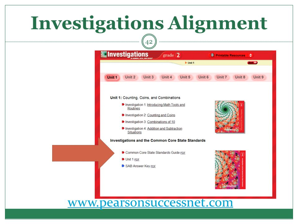 Investigations Alignment www.pearsonsuccessnet.com 42