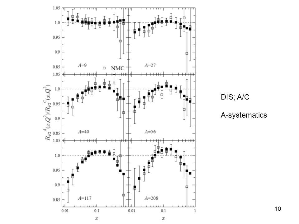 10 DIS; A/C A-systematics