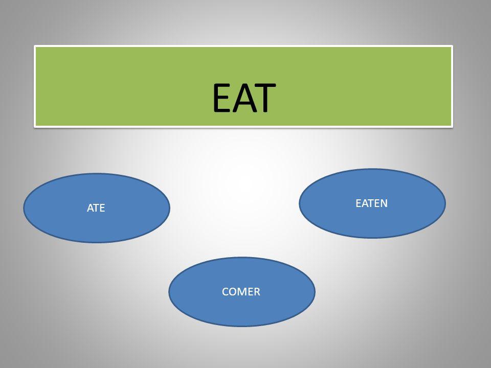 EAT EATEN ATE COMER