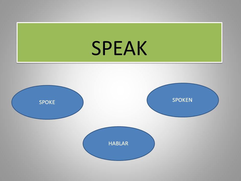SPEAK SPOKEN SPOKE HABLAR