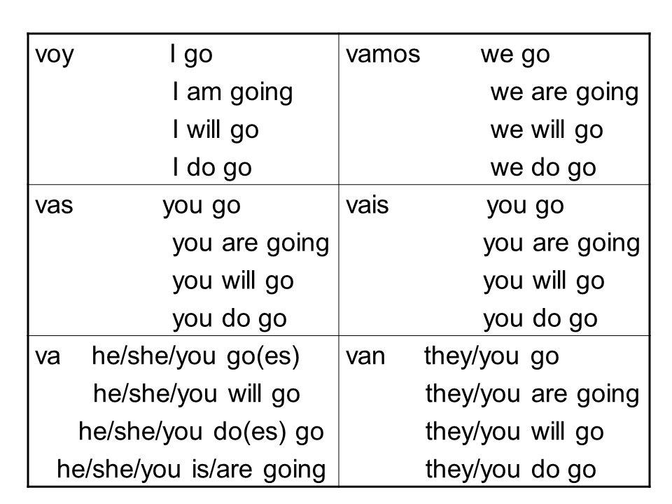 voy I go I am going I will go I do go vamos we go we are going we will go we do go vas you go you are going you will go you do go vais you go you are going you will go you do go va he/she/you go(es) he/she/you will go he/she/you do(es) go he/she/you is/are going van they/you go they/you are going they/you will go they/you do go