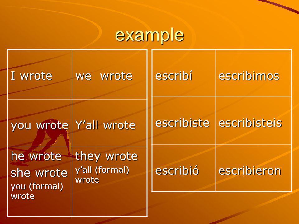 example escribíescribimos escribisteescribisteis escribióescribieron I wrote we wrote you wrote Y'all wrote he wrote she wrote you (formal) wrote they wrote y'all (formal) wrote