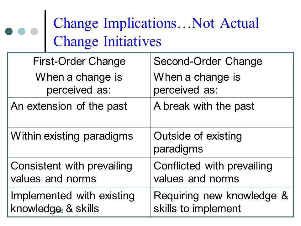 126 Change Implications…Not Actual Change Initiatives First-Order Change When a change is perceived as: Second-Order Change When a change is perceived