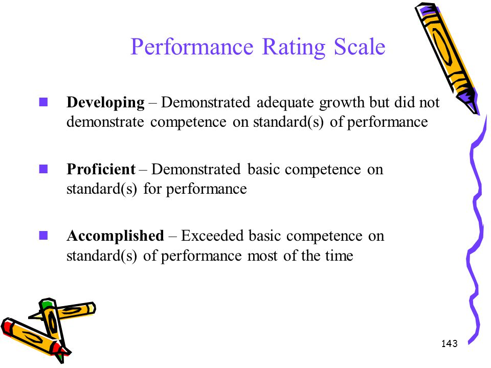 143 Performance Rating Scale Developing – Demonstrated adequate growth but did not demonstrate competence on standard(s) of performance Proficient – D