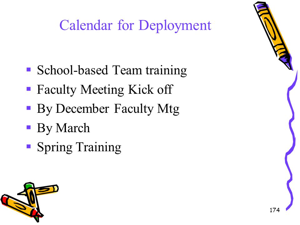 174 Calendar for Deployment  School-based Team training  Faculty Meeting Kick off  By December Faculty Mtg  By March  Spring Training