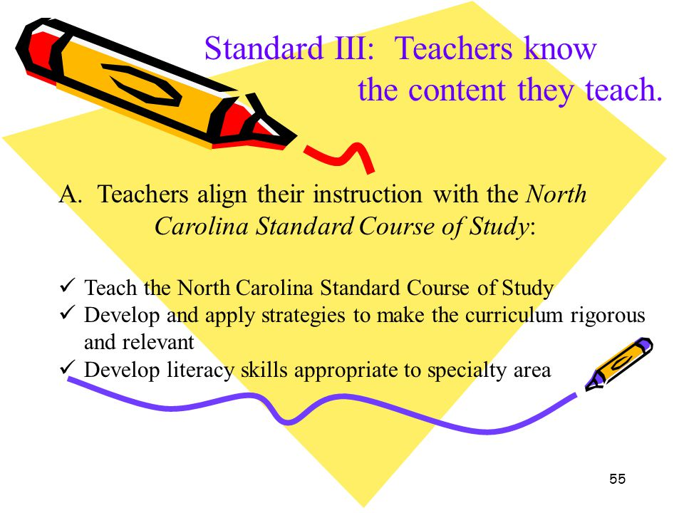 55 Standard III: Teachers know the content they teach. A. Teachers align their instruction with the North Carolina Standard Course of Study: Teach the